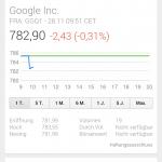 Wie steht die Aktie von Google?