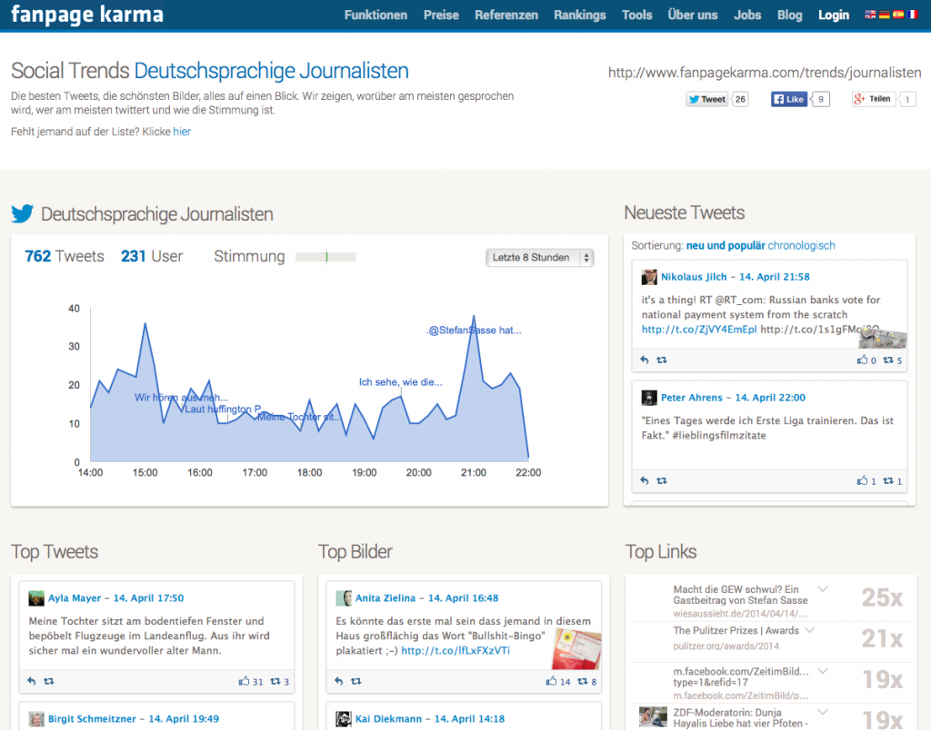 Social Trends: Deutschsprachige Journalisten (Screenshot: fanpagekarma.com)