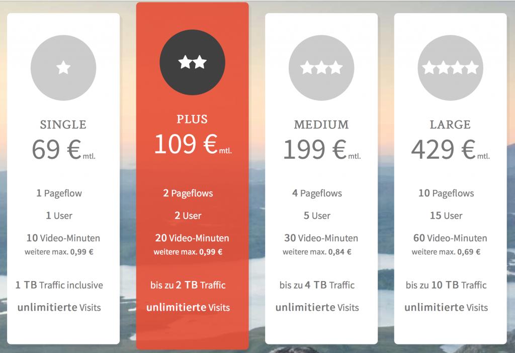 Die alten Tarife von Pageflow.io waren sehr teuer (Foto: Screenshot)
