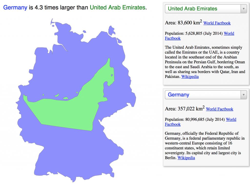 Deutschland ist demnach 4,3 mal so groß wie die Vereinigten Arabischen Emirate (Foto: Screenshot comparea.org)