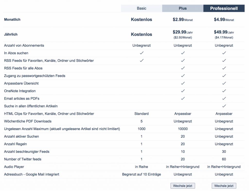 Das Preismodell von Inoreader (Foto: Screenshot)