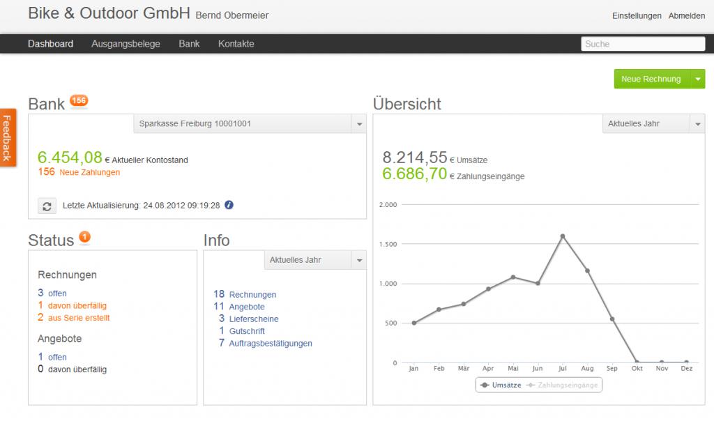 LexOffice Dashboard: Der schnelle Blick über die eigenen Finanzen (Foto: Lexware)