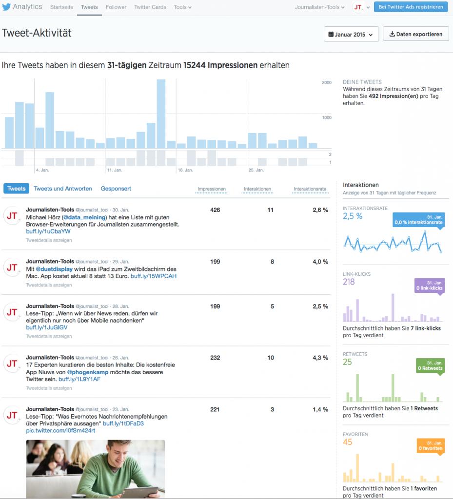 Die Tweet-Aktivitäten lassen sich leider nicht sortieren (Foto: Screenshot)