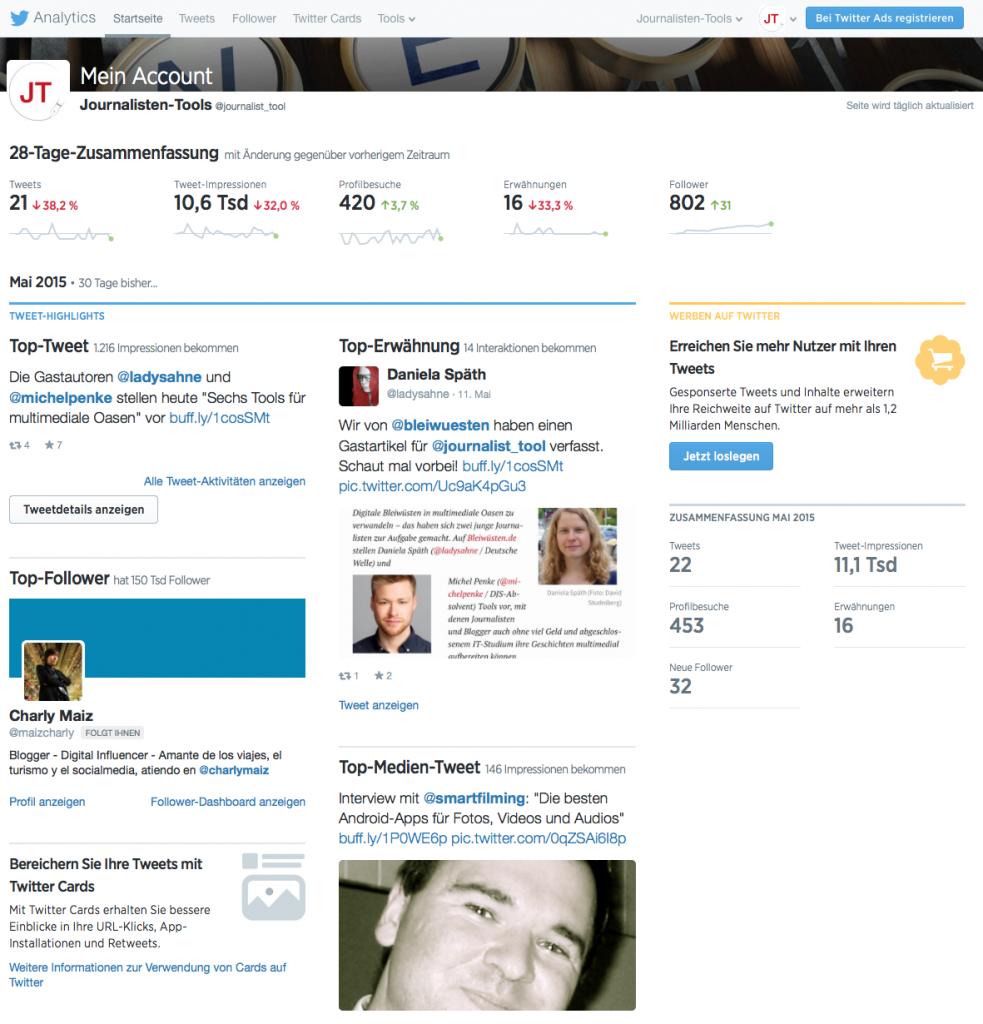 Die Startseite von Twitter Analytics (Foto: Screenshot)