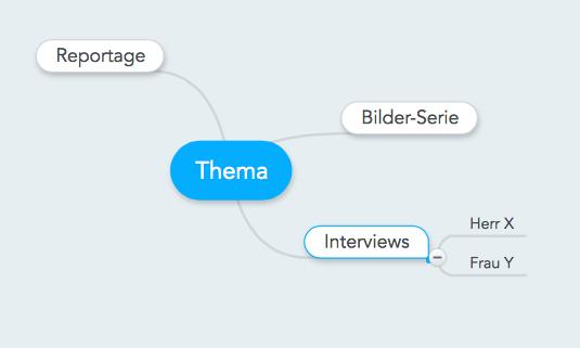 Einfache Mindmap - erstellt mit dem Online-Tool Mindmeister (Foto: Screenshot)