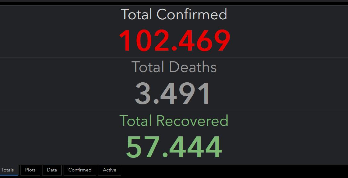 Dashboard mit Zahlen zum Coronavirus